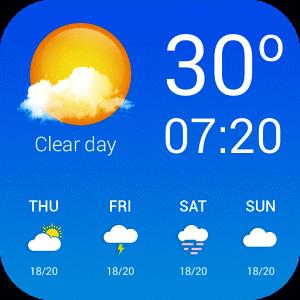 Das tägliche Wetter