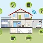 Smart Home – Geräte und Apps zur Automatisierung deines Hauses